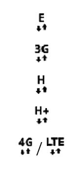Explicação dos ícones - Samsung Galaxy J6 - Passo 7