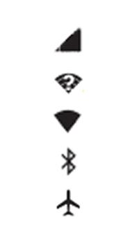 Explicação dos ícones - Motorola Moto X Play - Passo 1