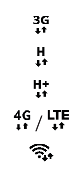 Explicação dos ícones - Samsung Galaxy A10 - Passo 10