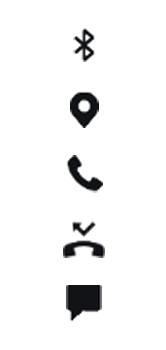 Explicação dos ícones - Samsung Galaxy S10 - Passo 14
