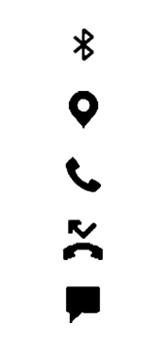 Explicação dos ícones - Samsung Galaxy A10 - Passo 11