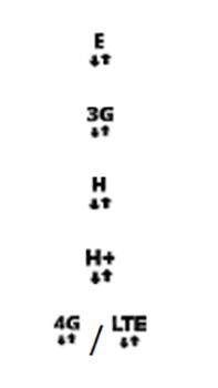 Explicação dos ícones - Samsung Galaxy J7 - Passo 7