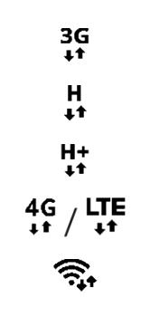 Explicação dos ícones - Samsung Galaxy A10 - Passo 7